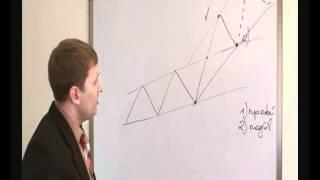 Лекция №2 - Технический анализ
