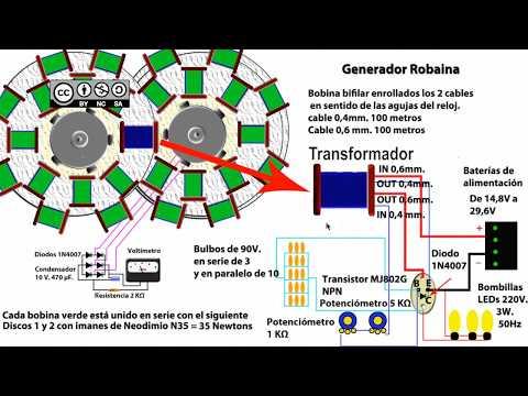 generador-de-energía-libre-y-alternativa.