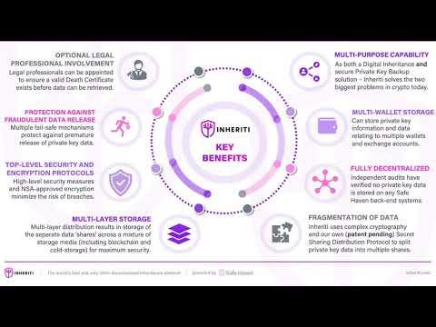 Inheriti: A Deep Dive Presentation @ Agora's 2021 June Blockchain Congress in Dubai