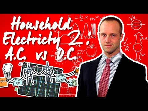 Household Electricity: AC vs DC - Physics - Science - Succeed In your GCSE and IGCSE