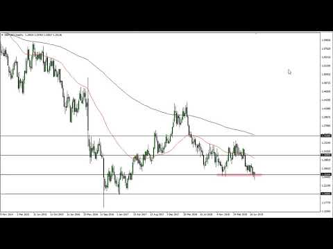 GBP/USD Technical Analysis For The Week Of July 22, 2019 By FXEmpire