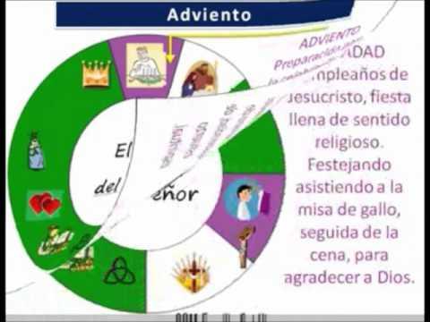 ciclo liturgico