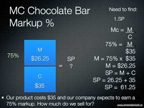 Retail Math for fashion industry