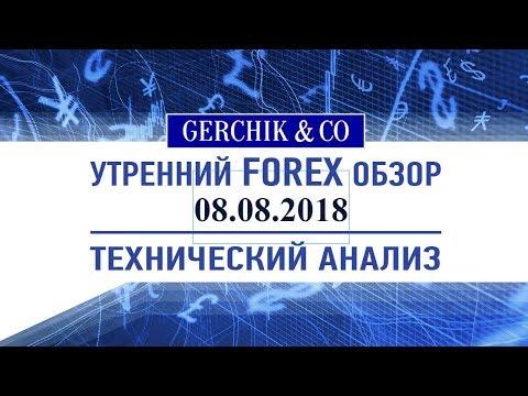 ❇ Технический анализ основных валют и нефти марки BRENT 08.08.2018 | Обзор Форекс с Gerchik & Co.