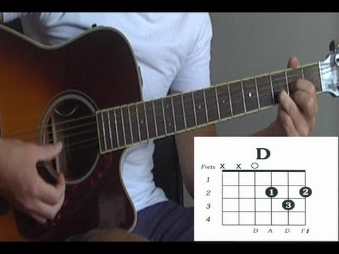 Guitar Lesson Wake Me Up Avicii Original Chords Youtube