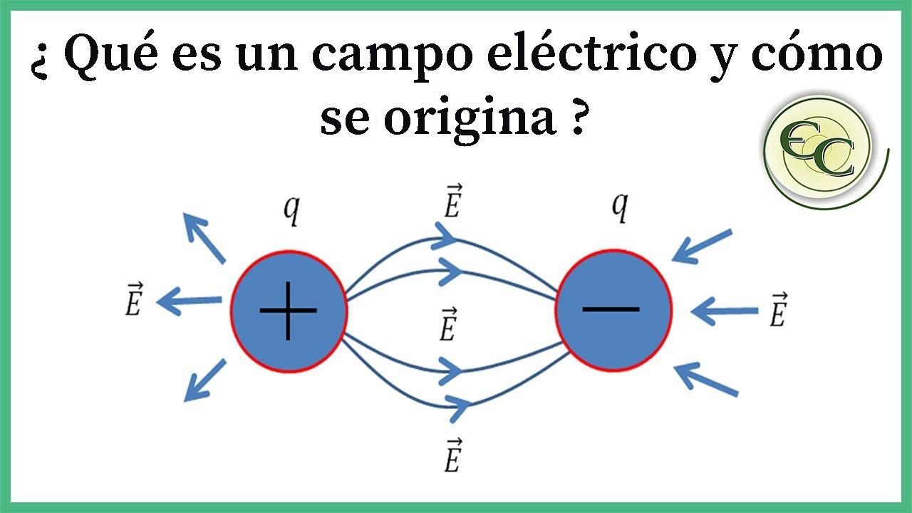 Campo electrico-concepto y explicación - YouTube