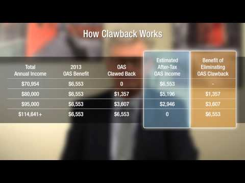 Understanding OAS to Minimize Clawback