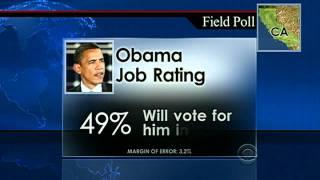 Obama's poll numbers plunge in California