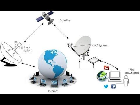 شرح مختصر لتقنية ال Very Small Aperture Terminal (VSAT)