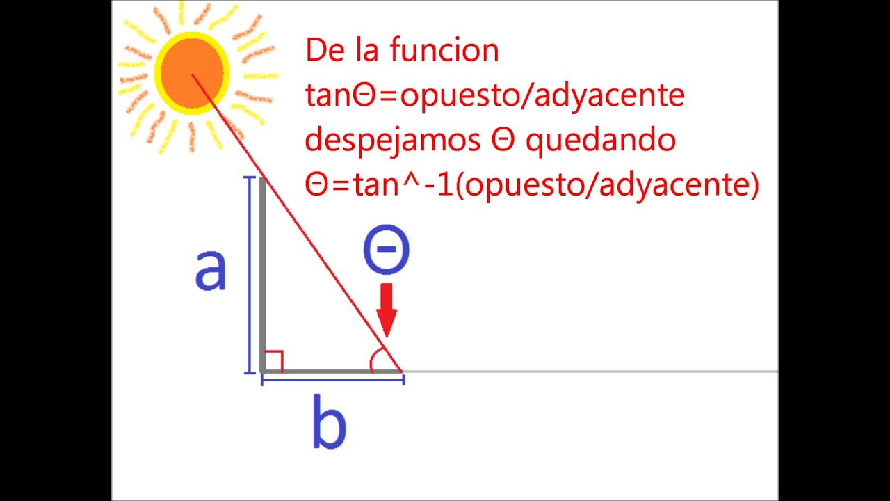 Como calcular la altura de un objeto - YouTube