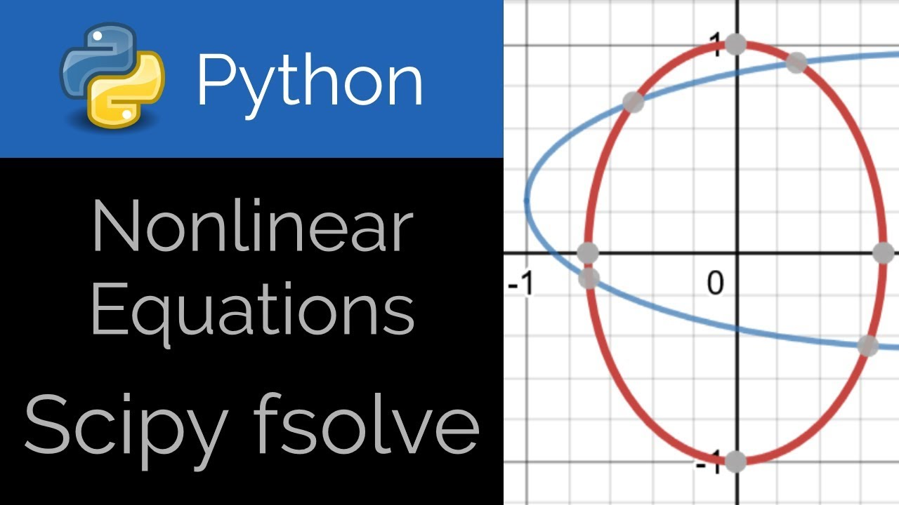 Python 🐍 Solve Nonlinear Equations with fsolve