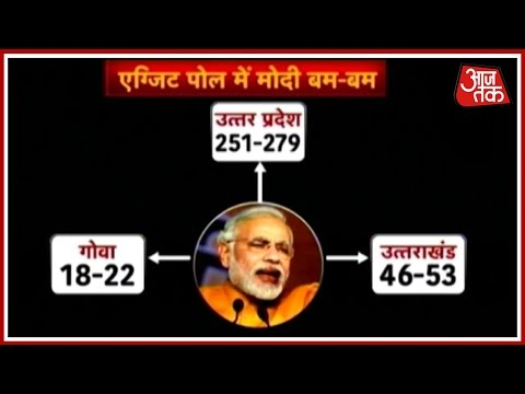 Dastak: Exit Poll Predicts Huge Win For BJP In Uttar Pradesh