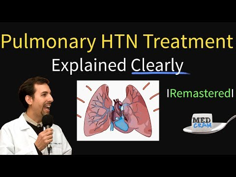 Pulmonary Hypertension Treatment Explained - Guidelines