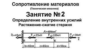 Сопротивление материалов. Занятие 2. Определение внутренних усилий. Растяжение сжатие стержня