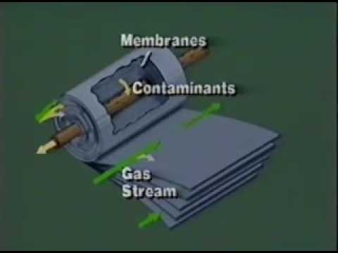 Principle of Gas Processing