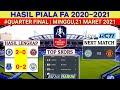 Hasil Piala FA Tadi Malam   Chelsea vs Sheffield united   Fa Cup 2021 Quarter Final  Bola Tadi Malam