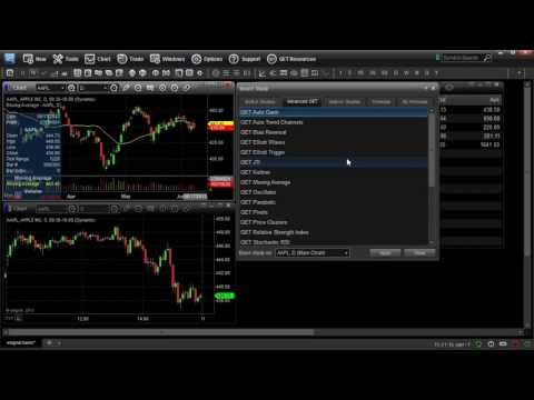 How To: Tradesight eSignal Basics Part 1
