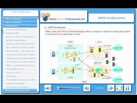 UMTS Fundamental (E-Learning Demo)