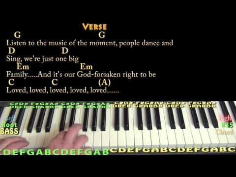 I'm Yours (Jason Mraz) Piano Cover Lesson in G with Chords/Lyrics