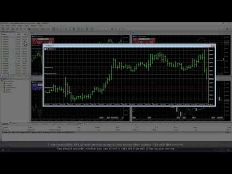 Stop Loss And Take Profit Metatrader Tutorial Youtube