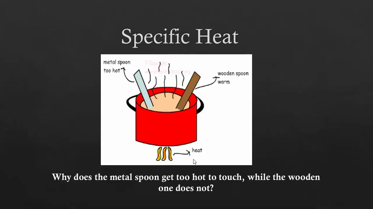 worksheet Worksheet Introduction To Specific Heat Capacities specific heat introduction youtube introduction