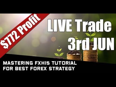 Mastering the secrets of profitable forex trading