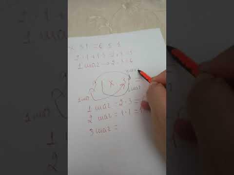 Матиматика как быстро умножать Двухзначные числа