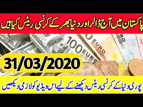 Euro To Us Dollar Exchange Rate December 31