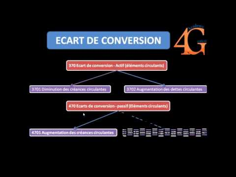 Ecart de conversion   comptabilité générale ¦ # ecart conversion