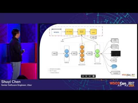 Scalable Real-time Complex Event Processing at Uber, WSO2Con USA 2017