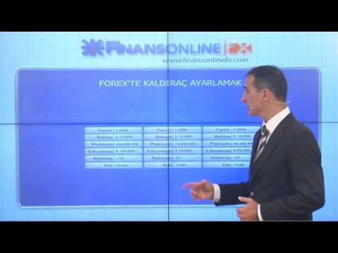 Forex'te Nasıl Para Kazanırsınız?