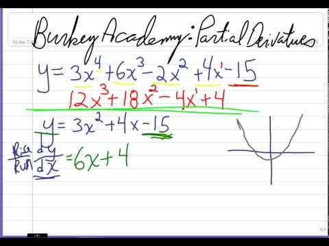 Economics and Partial Derivatives: More Examples *Watch with annotations