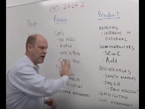 ISO 26262 Drilldown