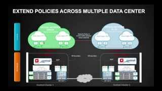 Scale Your Cloud over Multiple Data Centers with Juniper Contrail