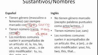 Categorías Gramaticales: 1-sustantivos