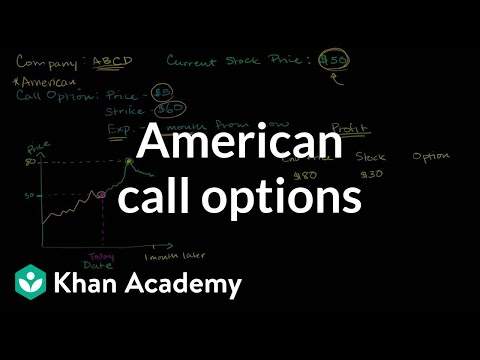 American call options | Finance & Capital Markets | Khan Academy