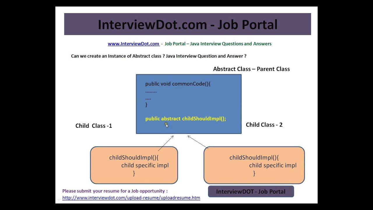 Java Interview Question and Answer Can we create an Instance for Abstract  Class in Java