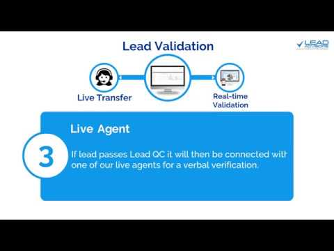 Live Transfer Mortgage Leads - How To Generate Sales Leads