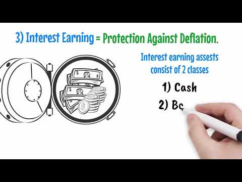 Functional Asset Allocation (FAA) By: Fulbright Financial Consulting, PA