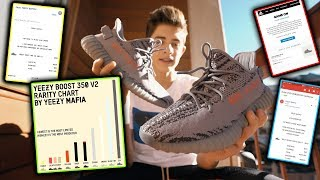 Are Yeezys Dead? (NO MORE HYPE)