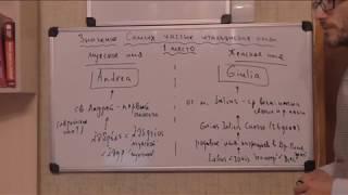 История итальянских имен.   I.  Andrea e Giulia