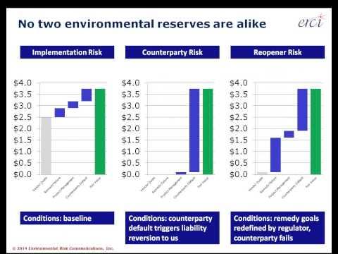 Environmental Liabilities for Public Agencies
