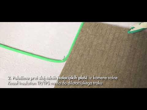 Knauf Insulation -