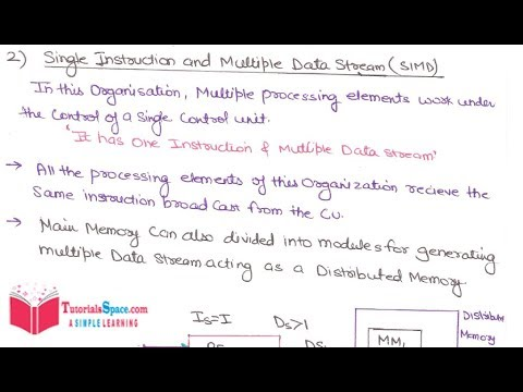 08- SIMD- Single Instruction Multiple Data Stream In Computer Architecture And Organization In HINDI