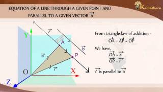 11 3 1 3d equation of a line through a given point and parallel to a given vector