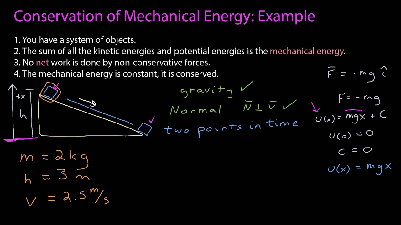 when is mechanical energy conserved
