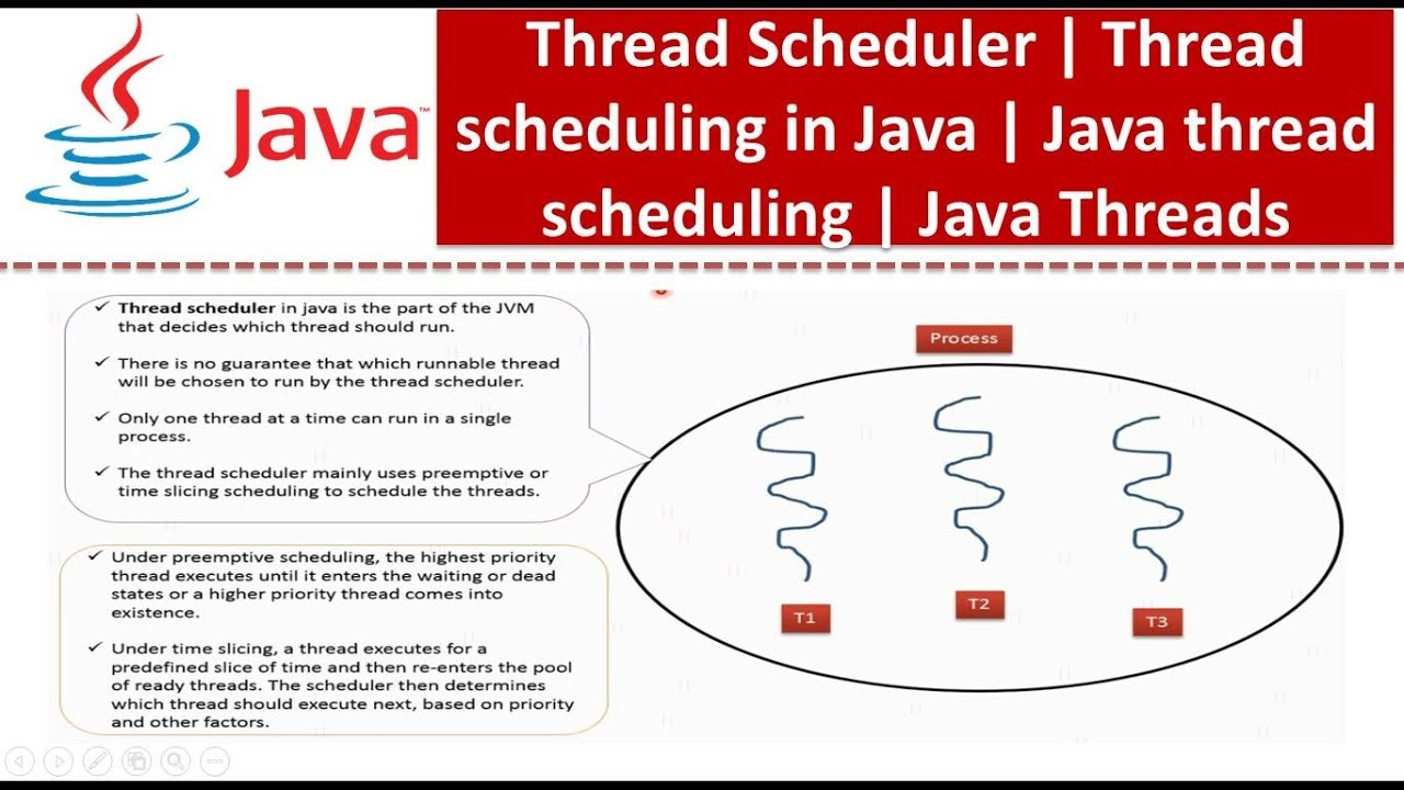Java quartz tutorial image collections any tutorial examples java tutorial java threads thread scheduler thread scheduling java tutorial java threads thread scheduler thread scheduling baditri Images