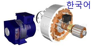 교류 발전기는 어떻게 작동할까?