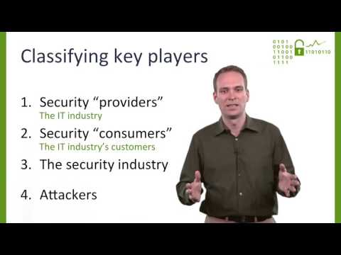 Economics of Cybersecurity: Information security strategy