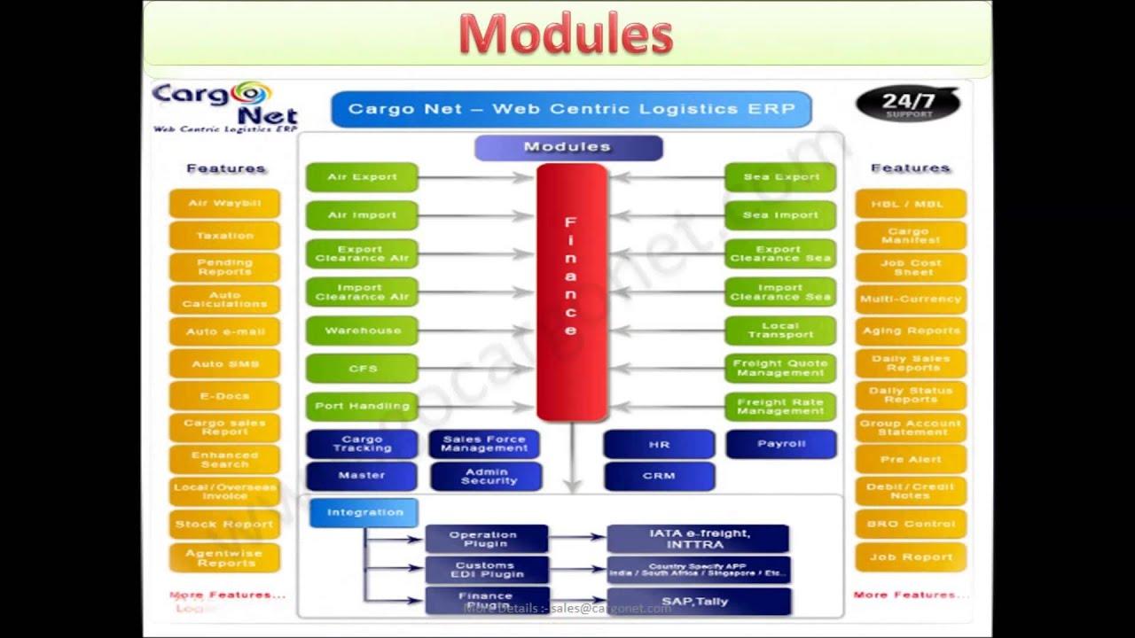 Logistics software / Logistics ERP - Cargo Net - Freight ...